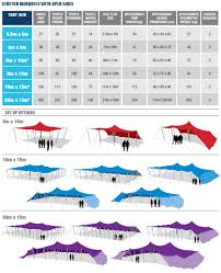 our new stretch tent sizing guide gives you all the information