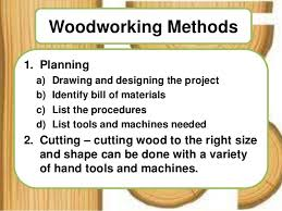 Woodworking Tools List by Woodworking