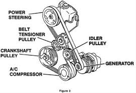 solved need a free diagram of installing a 1998 fixya