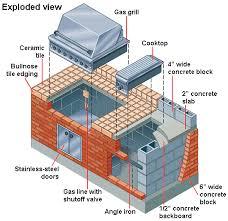 building a brick u0026 tile barbecue