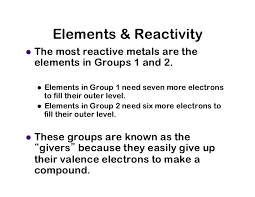 Most Reactive Metals On The Periodic Table Periodic Table Ppt Cscope