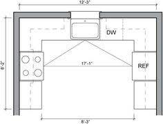 efficient kitchen layout kitchen planning kitchen triangle