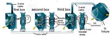 household wiring for dummies hobbiesxstyle