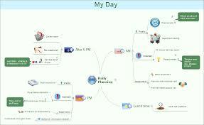 map ideas conceptdraw sles mind maps idea communication