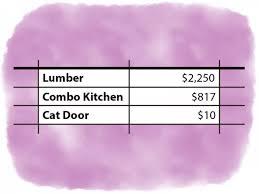 tiny house cost u2022 nifty homestead