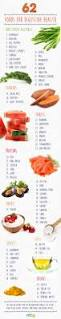 the ultimate beginners guide to clean eating food weight loss