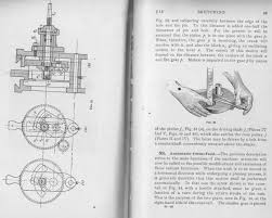 ics andmachinerys encyclopedia vol ii 1905