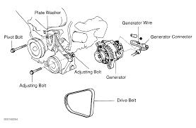 lexus es300 alternator 1998 lexus es 300 serpentine belt routing and timing belt diagrams