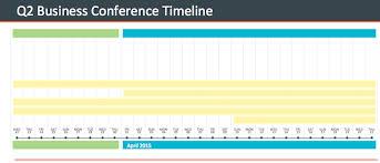 how to make an excel timeline template