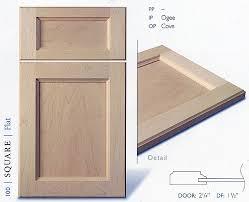 Kitchen Cabinet Door Profiles 100 Series Kitchen Cabinet Door Profiles Is This Similar To The