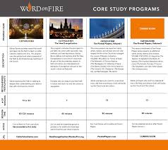 what does the bible say about halloween study programs word on fire