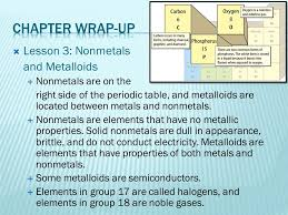 Nonmetals In The Periodic Table Chapter 7 The Periodic Table Ppt Video Online Download