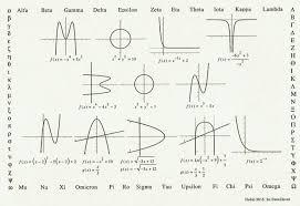 imagenes matematicas aplicadas matemáticas aplicadas a las ciencias sociales selectivo comunidad