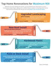cost hardwood flooring 1500 square feet titandish decoration