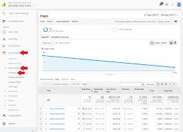 what can i track using google analytics tool flippingbook