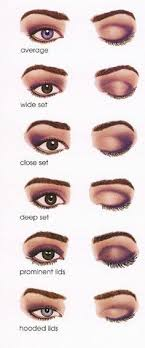 32 makeup tips that ody told you about with pictures