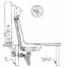 Bathtub P Trap Size Determine Your Size For Bathtub