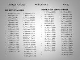 innovative ideas hydromulch cost beautiful winter package