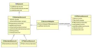 pattern design java template design pattern java template method pattern tutorial with