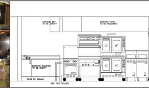 small commercial kitchen design layout home ideas essentials