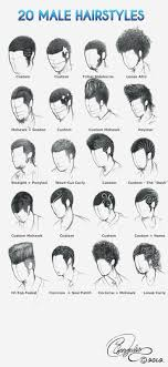 names of anime inspired hair styles bob hairstyles simple anime hairstyles for boys photo ideas in