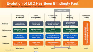 the disruption of digital learning ten things we have learned