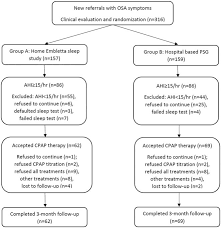 test pattern of hr 1384 a randomized controlled trial of an ambulatory approach versus the
