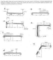 100 statics meriam 7 ed instructors manual user manual and