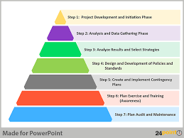 business development plan template 100 images forecasting