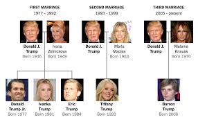 Donald Trump Family Pictures by Billionaire Gambler Donald Trump Family Tree
