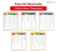bureau d 騁ude cvc assignment writing site from essay bureau available at low cost for