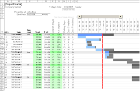 Workforce Planning Template Excel Free A Free Gantt Chart Template For Microsoft Excel A Simple