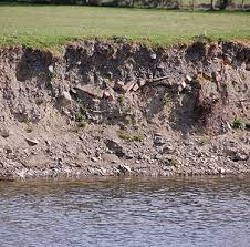 River Bed Definition River Glossary River Keywords