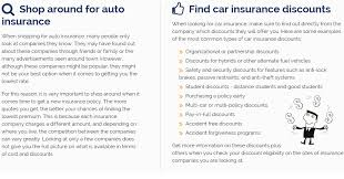 Car Insurance Port Charlotte Fl Compare Quotes And Find Cheap Car Insurance For Florida Fl For Free