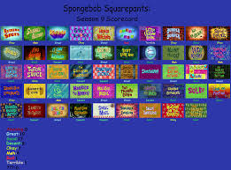 spongebob squarepants season 9 scorecard by manticoregreltin125