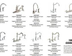 kitchen faucet types shower different shower valve types amazing shower valve types