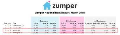 1 Bedroom Apartment Boston Average Rent In Boston Ma Median Prices Trends Jumpshell