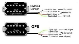 need help reading diagrams telecaster guitar forum