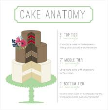 design a cake flavor guide to send with cake genius cakes by cait