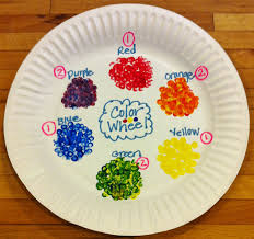 art for kids paper plate fishbowls and an art history lesson