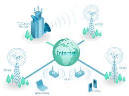 mobile tv web based network diagram mobile satellite tv network