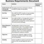 brd business requirements document template sample business