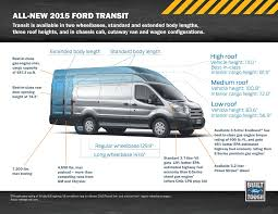 Ford F350 Truck Length - all new ford transit better gas mileage than e series best in
