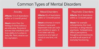 st john victoria blog what is mental health first aid some