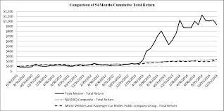 lexus financial report 2014 g20150226192103829678 jpg