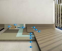 impermeabilizzazione terrazzi mapei emejing prodotti per impermeabilizzazione terrazzi mapei photos