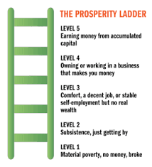 Comfort Level Definition Money And A New Definition Of Prosperity The Money Anxiety Cure