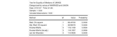 Chi Square P Value Table Eviews Help Descriptive Statistics U0026 Tests