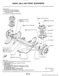 nissan 300zx 1984 z31 front suspension workshop manual