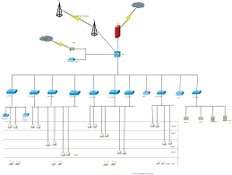 logical layout of network participandiagrams cus network design network management